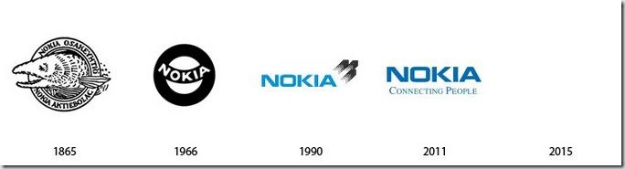Logo-urile viitorului