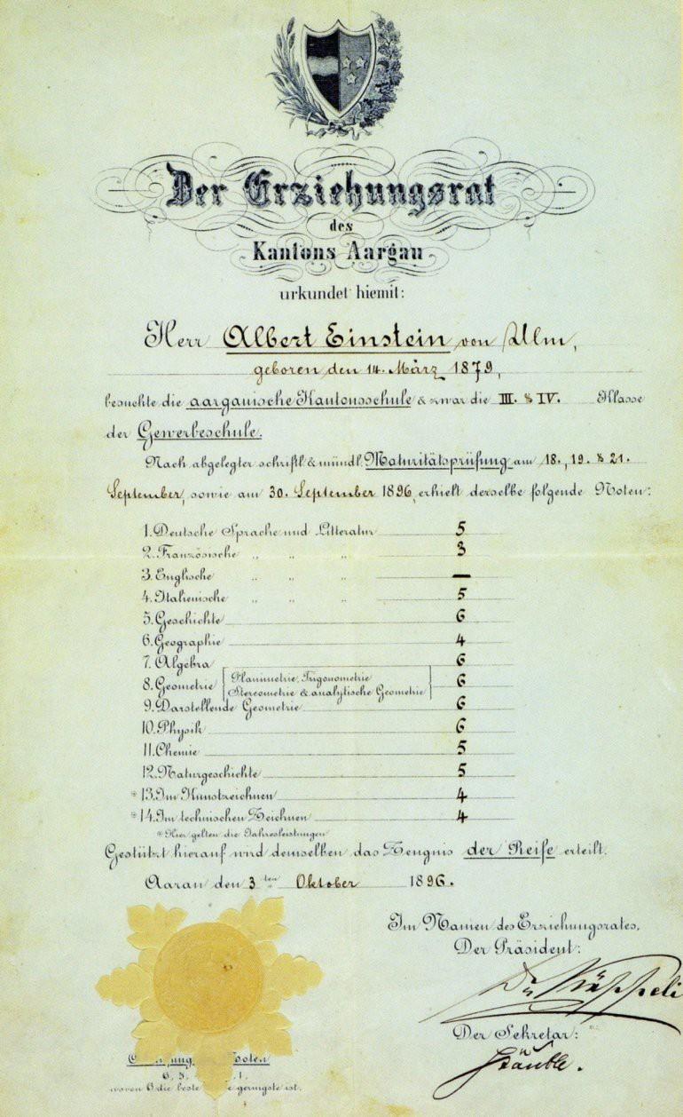 Certificat de Albert Einstein, care el a primit la varsta de 17 ani.